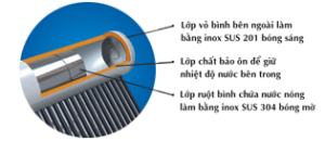 Bình bảo ôn máy nước nóng năng lượng mặt trời