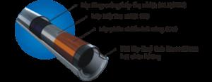 Cấu tạo ống hấp thụ nhiệt chân không